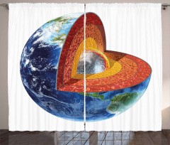 Earth Inner Core Science Curtain