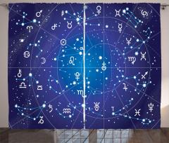 Burçlar Temalı Fon Perde Astroloji Haritası