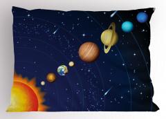 Güneş Sistemi Temalı Yastık Kılıfı Uzay Lacivert Evren