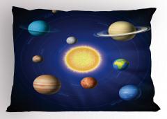 Güneş Sistemi Temalı Yastık Kılıfı Uzay Şık Tasarım