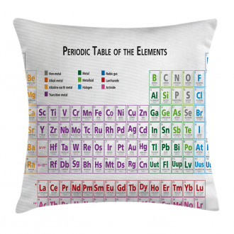 Chemistry Primary Table Pillow Cover