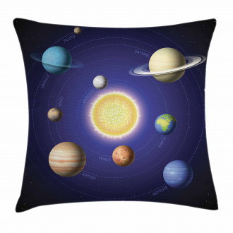 Solar System with Planets Pillow Cover