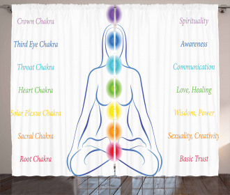 Seven Main Chakra Meanings Curtain