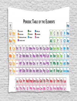 Chemistry Primary Table Tapestry