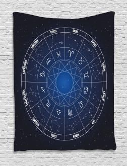 Zodiac Dates in Space Tapestry
