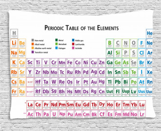 Chemistry Primary Table Wide Tapestry