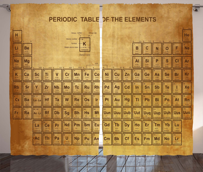 Vintage Chemistry Table Curtain