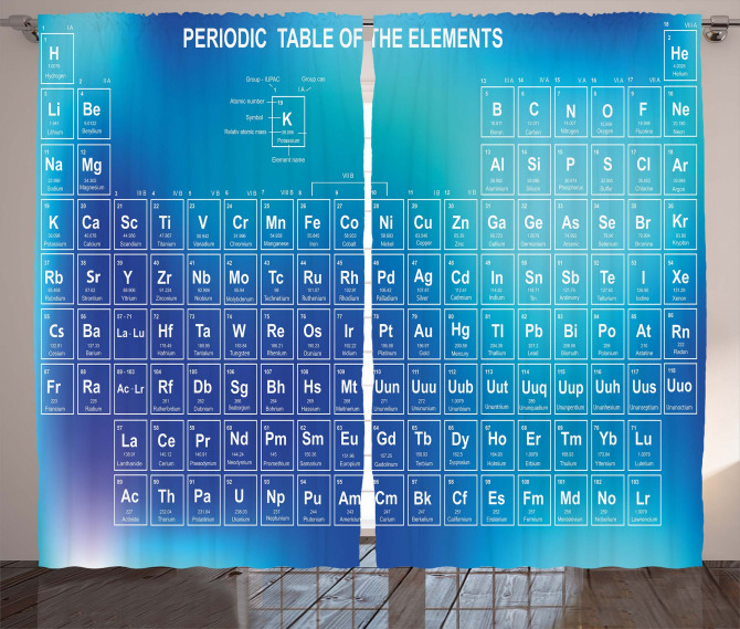 Chemistry Element Table Curtain