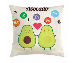 Avokado Minder Kılıfı Çocuksu Sağlıklı Meyvelerin Mineralleri